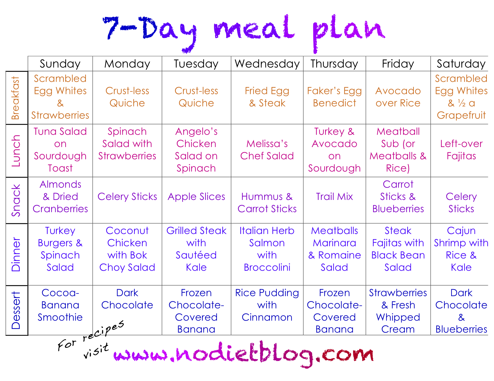 This is a 7-Day Meal Plan that reuses a lot of yummy, well-used ...