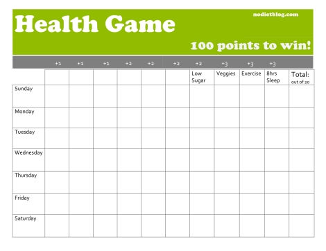 Health Game no diet blog